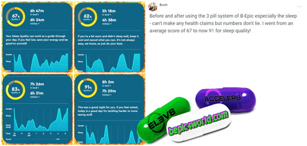 Brett writes about the benefits of 3 pill system of B-Epic for sleep