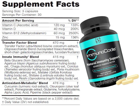 ImmunoCode™ Ingredients